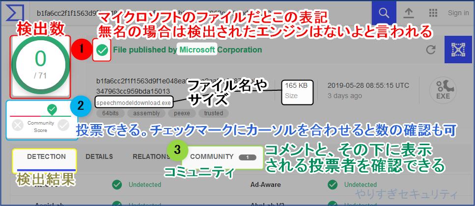 英語版VirusTotalの使い方